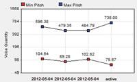 2-vpr-en-f0-pitch-trend-200.jpg